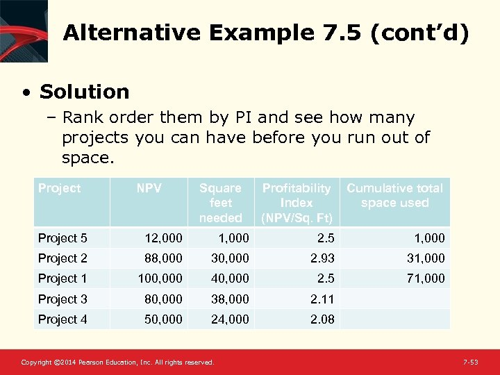 Alternative Example 7. 5 (cont'd) • Solution – Rank order them by PI and