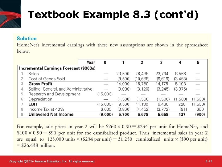 Textbook Example 8. 3 (cont'd) Copyright © 2014 Pearson Education, Inc. All rights reserved.