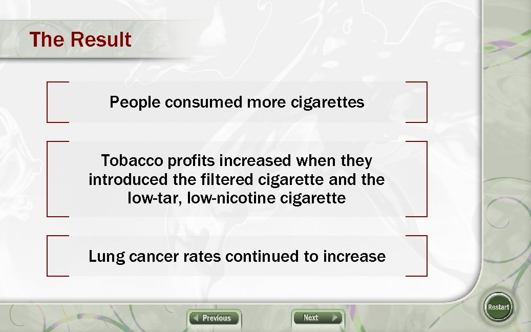 The Result People consumed more cigarettes Tobacco profits increased when they introduced the filtered