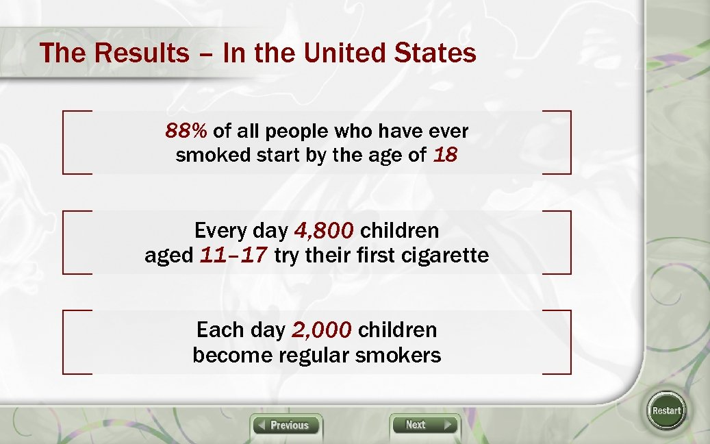 The Results – In the United States 88% of all people who have ever
