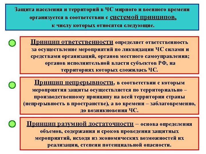 Защита населения и территорий в ЧС мирного и военного времени организуется в соответствии с