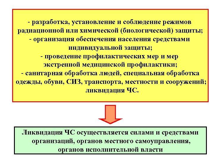 - разработка, установление и соблюдение режимов радиационной или химической (биологической) защиты; - организация обеспечения