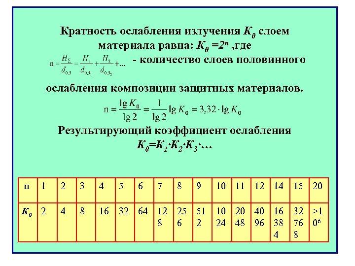 Кратность ослабления излучения К 0 слоем материала равна: К 0 =2 n , где