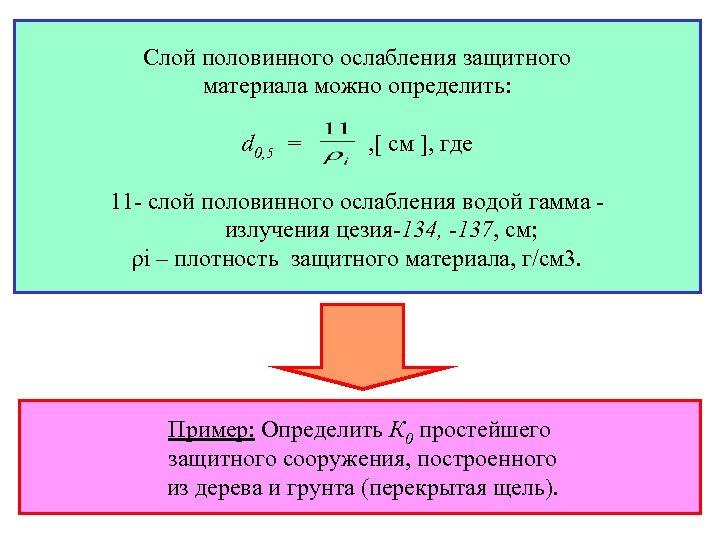 Слой половинного ослабления защитного материала можно определить: d 0, 5 = , [ см