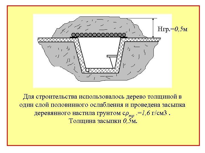 Нгр. =0, 5 м Для строительства использовалось дерево толщиной в один слой половинного ослабления