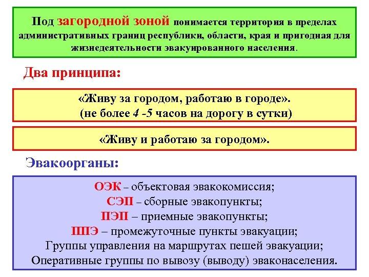 Под загородной зоной понимается территория в пределах административных границ республики, области, края и пригодная