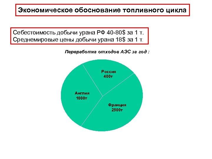 Экономическое обоснование топливного цикла Себестоимость добычи урана РФ 40 -80$ за 1 т. Среднемировые