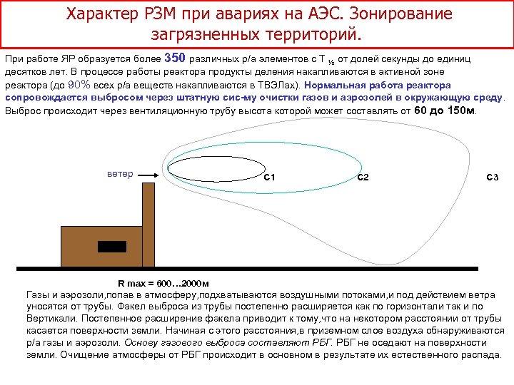 Характер РЗМ при авариях на АЭС. Зонирование загрязненных территорий. При работе ЯР образуется более