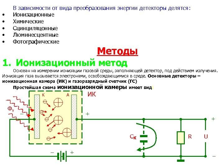 • • • В зависимости от вида преобразования энергии детекторы делятся: Ионизационные Химические
