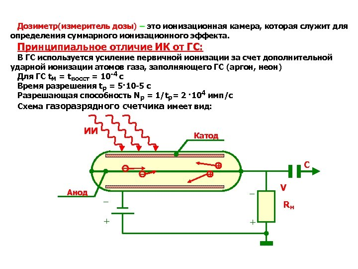 Дозиметр(измеритель дозы) – это ионизационная камера, которая служит для определения суммарного ионизационного эффекта. Принципиальное