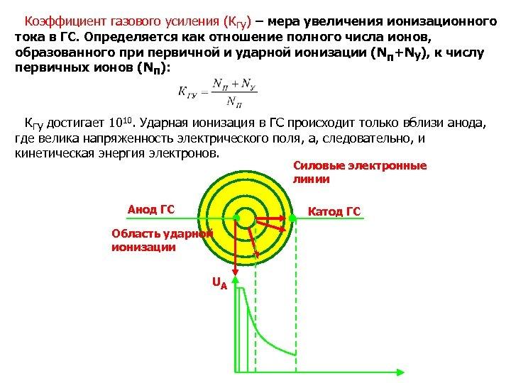Коэффициент газового усиления (Кгу) – мера увеличения ионизационного тока в ГС. Определяется как отношение