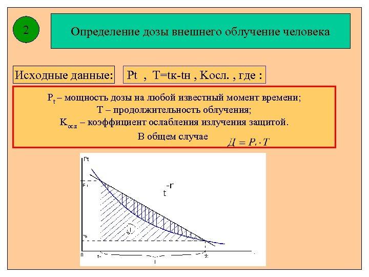2 Определение дозы внешнего облучение человека Исходные данные: Pt , T=tк-tн , Kосл. ,