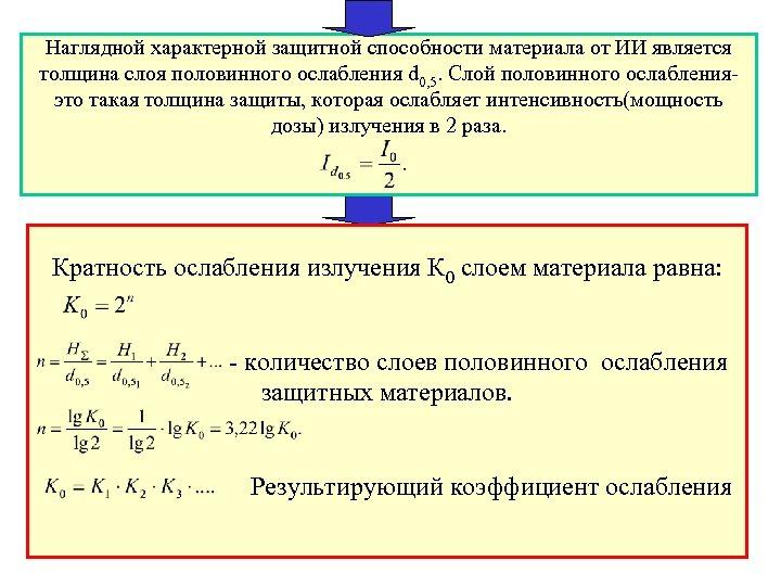 Наглядной характерной защитной способности материала от ИИ является толщина слоя половинного ослабления d 0,