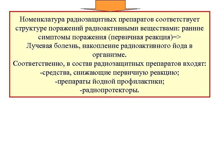 Номенклатура радиозащитных препаратов соответствует структуре поражений радиоактивными веществами: ранние симптомы поражения (первичная реакция)=> Лучевая