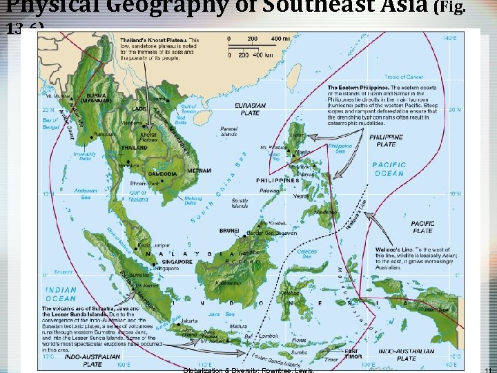 Physical Geography of Southeast Asia (Fig. 13. 6)