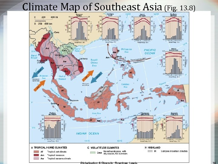 Climate Map of Southeast Asia (Fig. 13. 8)