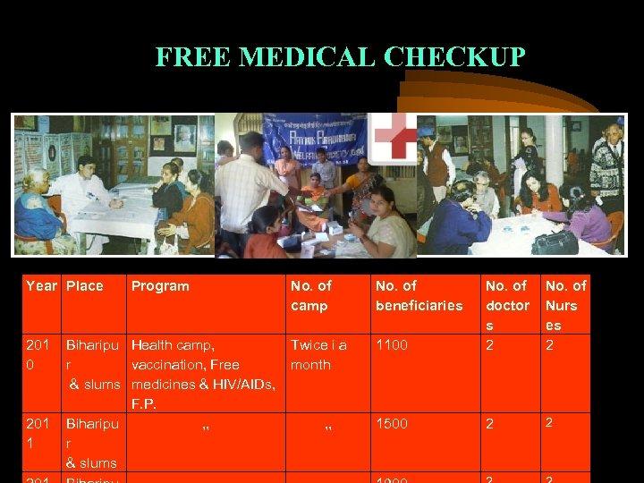 FREE MEDICAL CHECKUP Year Place 201 0 201 1 Program Biharipu Health camp, r