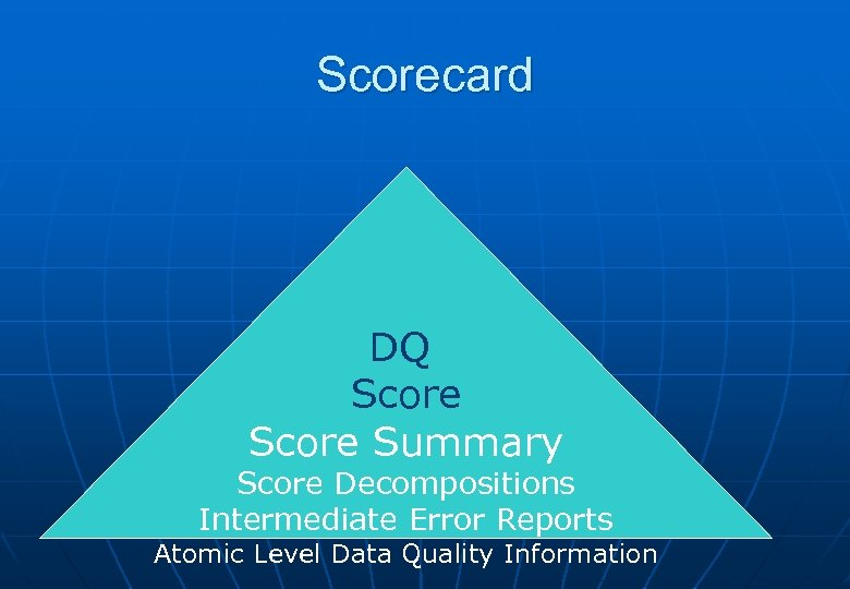 Scorecard DQ Score Summary Score Decompositions Intermediate Error Reports Atomic Level Data Quality Information