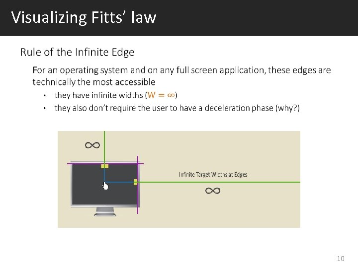 Visualizing Fitts' law 10