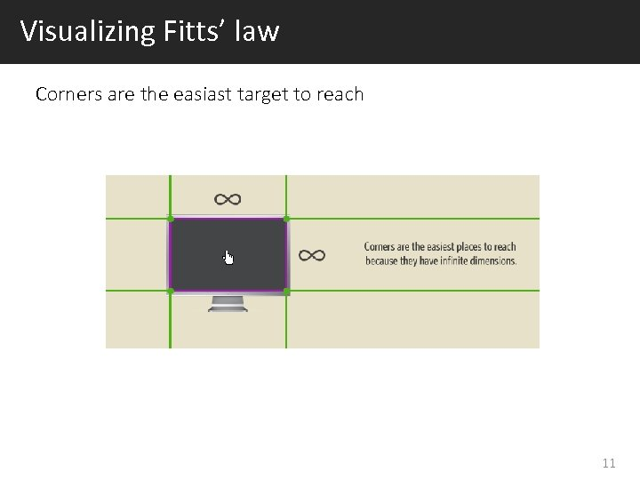 Visualizing Fitts' law Corners are the easiast target to reach 11