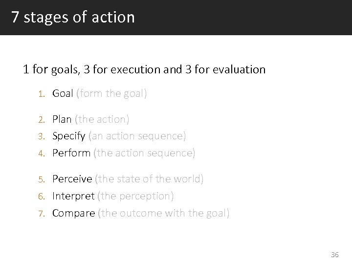 7 stages of action 1 for goals, 3 for execution and 3 for evaluation