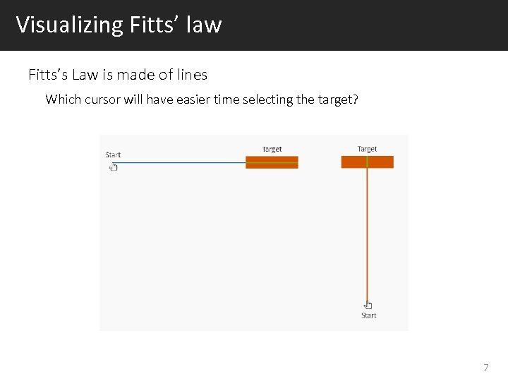 Visualizing Fitts' law Fitts's Law is made of lines Which cursor will have easier