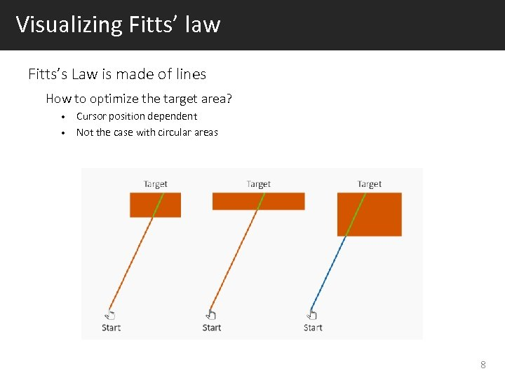 Visualizing Fitts' law Fitts's Law is made of lines How to optimize the target