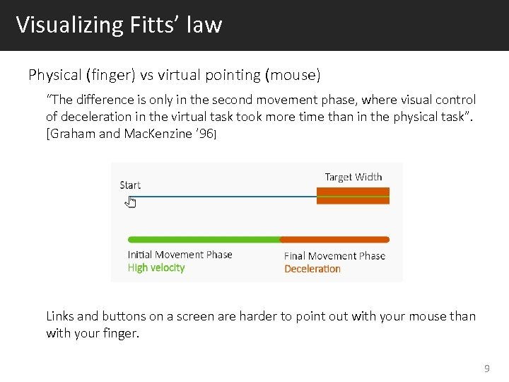 "Visualizing Fitts' law Physical (finger) vs virtual pointing (mouse) ""The difference is only in"