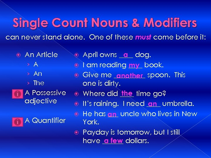 Single Count Nouns & Modifiers can never stand alone. One of these must come