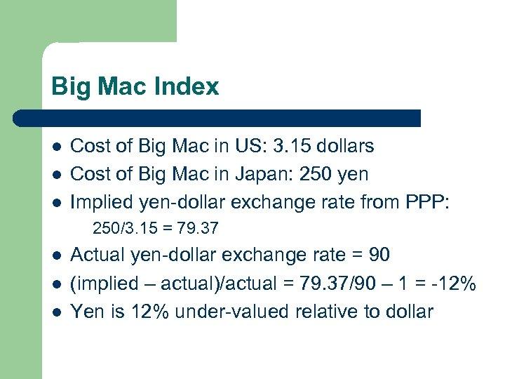 Big Mac Index l l l Cost of Big Mac in US: 3. 15