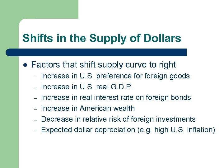 Shifts in the Supply of Dollars l Factors that shift supply curve to right
