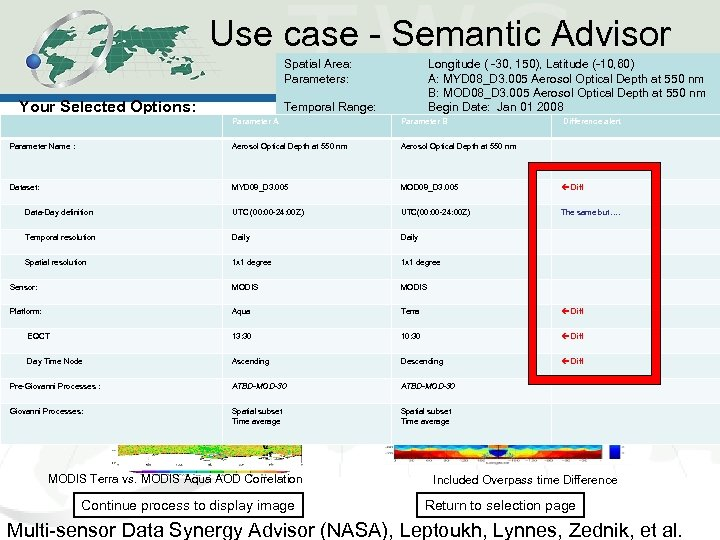 Use case - Semantic Advisor Spatial Area: Parameters: Your Selected Options: Parameter About your