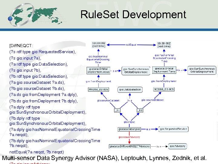 Rule. Set Development [Diff. NEQCT: (? s rdf: type gio: Requested. Service), (? s
