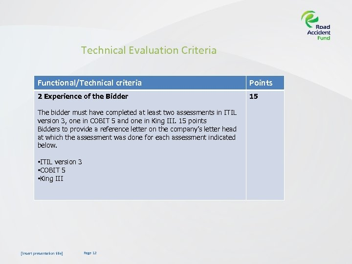 Technical Evaluation Criteria Functional/Technical criteria Points 2 Experience of the Bidder 15 The bidder