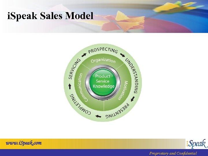i. Speak Sales Model www. i. Speak. com Proprietary and Confidential