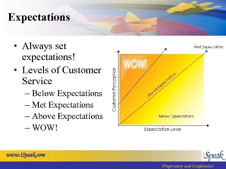 Expectations • Always set expectations! • Levels of Customer Service – Below Expectations –
