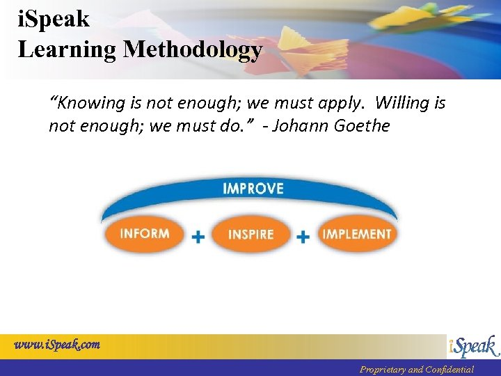 """i. Speak Learning Methodology """"Knowing is not enough; we must apply. Willing is not"""