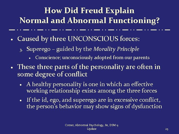 How Did Freud Explain Normal and Abnormal Functioning? · Caused by three UNCONSCIOUS forces: