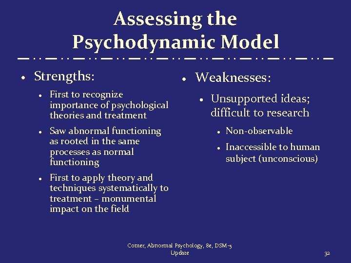 Assessing the Psychodynamic Model · Strengths: · · First to recognize importance of psychological
