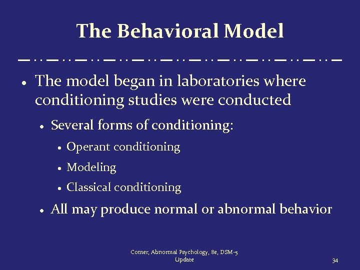 The Behavioral Model · The model began in laboratories where conditioning studies were conducted