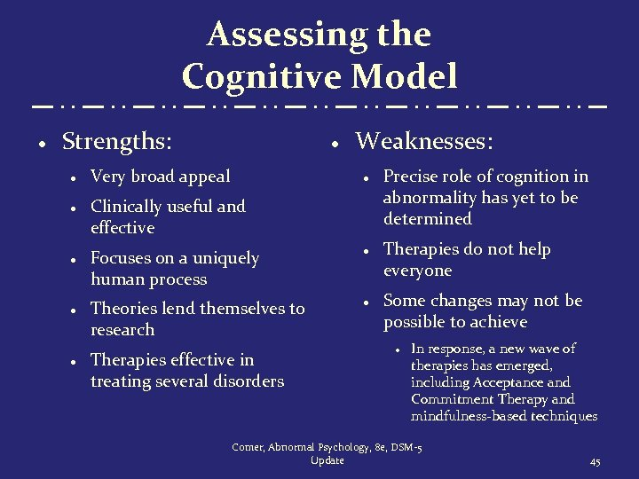 Assessing the Cognitive Model · Strengths: · · Very broad appeal · Clinically useful
