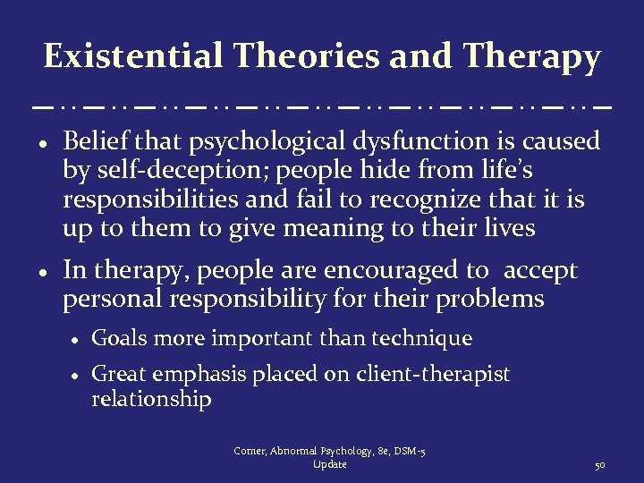 Existential Theories and Therapy · Belief that psychological dysfunction is caused by self-deception; people