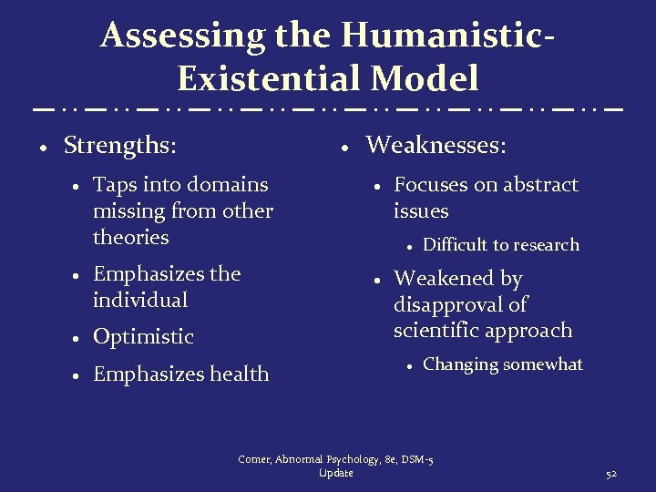 Assessing the Humanistic. Existential Model · Strengths: · · Taps into domains missing from