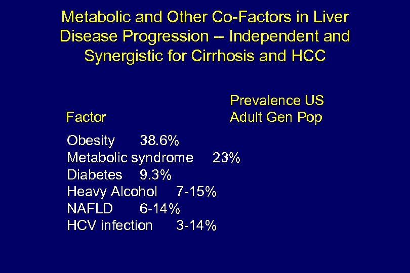 Metabolic and Other Co-Factors in Liver Disease Progression -- Independent and Synergistic for Cirrhosis