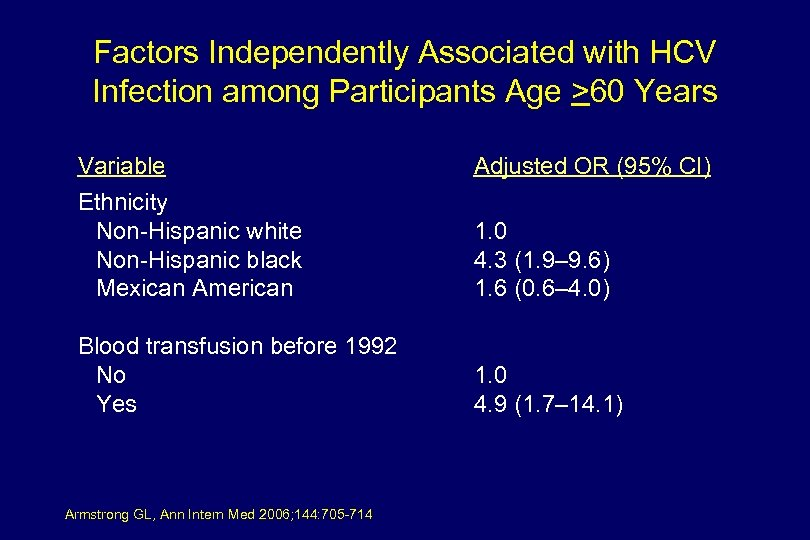 Factors Independently Associated with HCV Infection among Participants Age >60 Years Variable Ethnicity Non-Hispanic