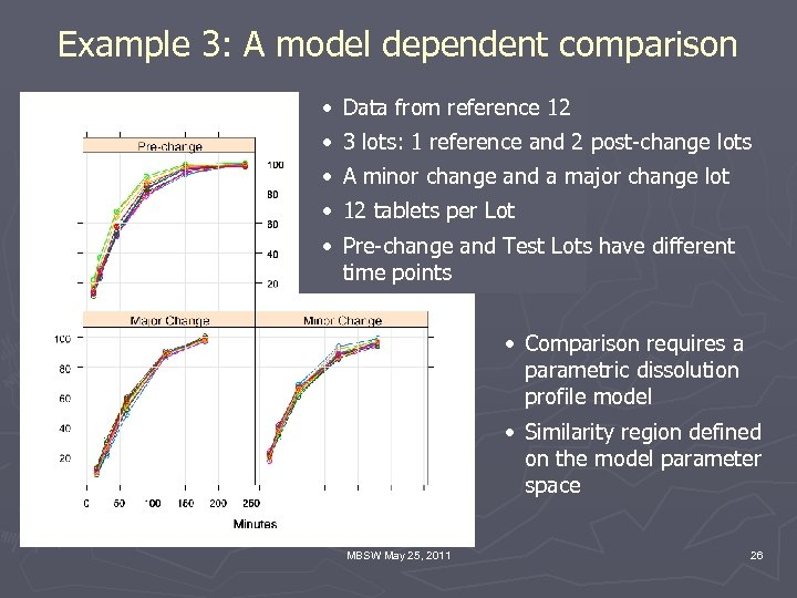 Example 3: A model dependent comparison • Data from reference 12 • 3 lots: