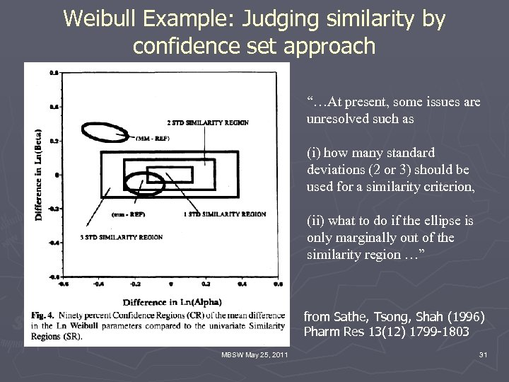 """Weibull Example: Judging similarity by confidence set approach """"…At present, some issues are unresolved"""