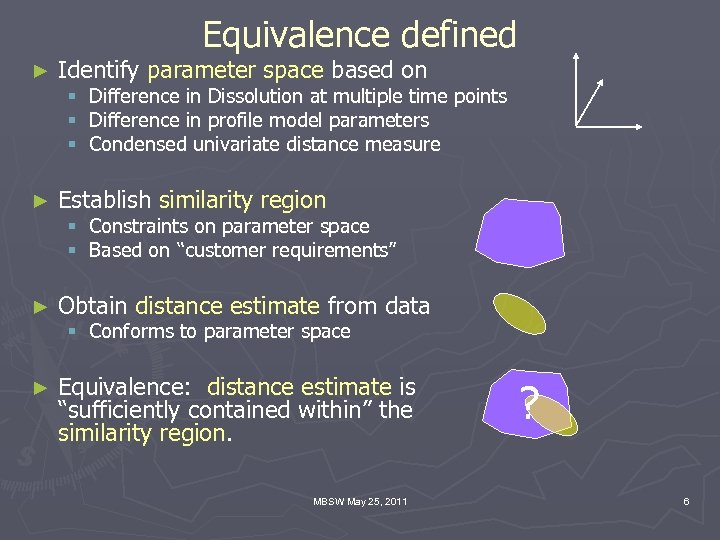 Equivalence defined ► Identify parameter space based on ► Establish similarity region ► Obtain