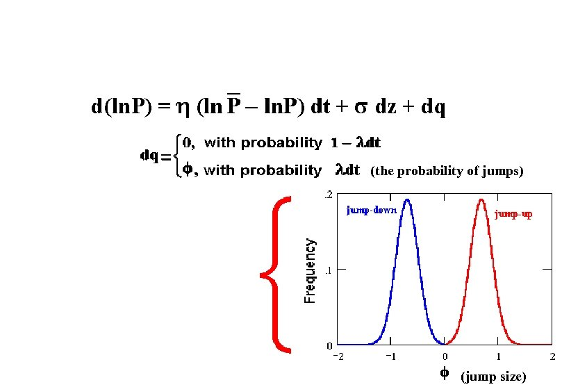 (the probability of jumps) (jump size)