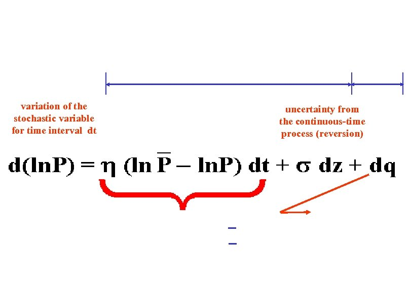 variation of the stochastic variable for time interval dt uncertainty from the continuous-time process
